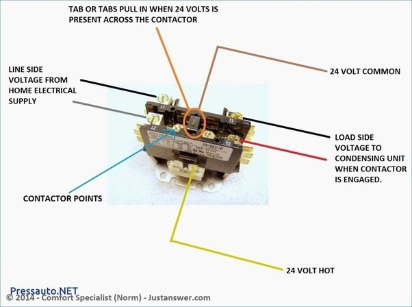 How Does A Contactor Send Voltage To The Condenser And Outdoor Fan Motor Of An Air Conditioner