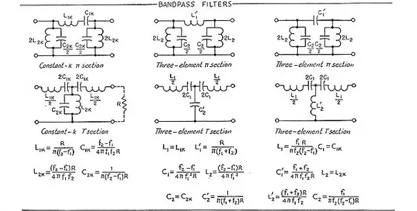 How does a band pass filter work Quora