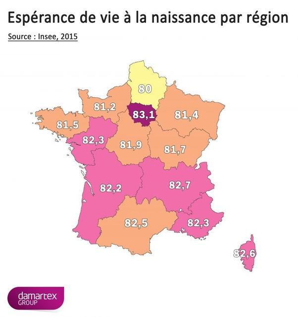 espérance de vie à la naissance France