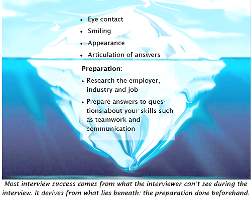 examples of questions you can ask the interviewer