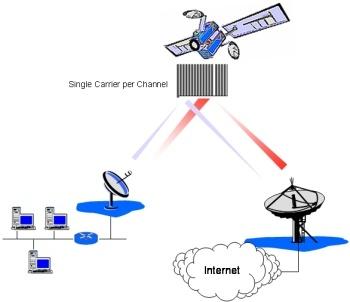 What is best book for satellite communication? - Quora