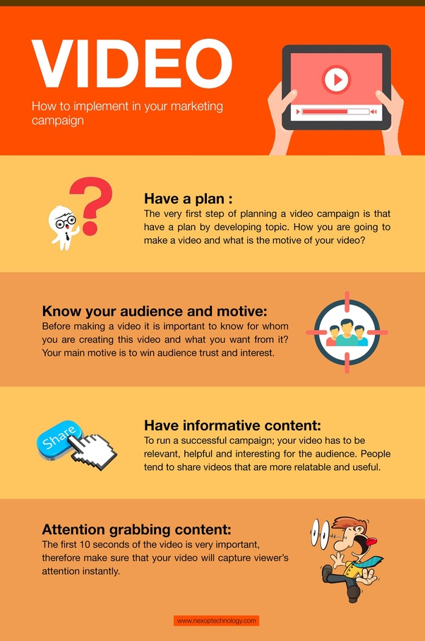 recent trends in marketing pdf