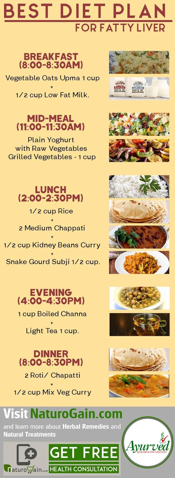best diet fatty liver disease