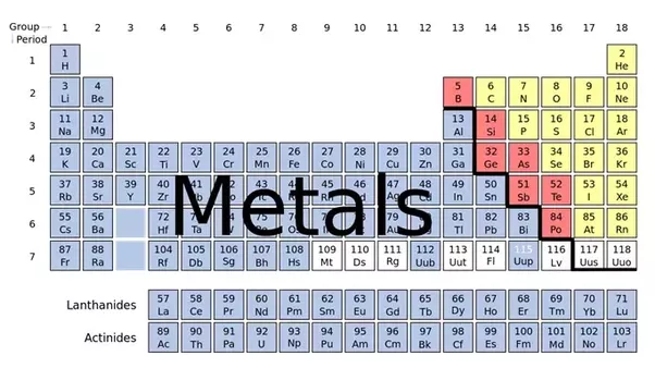Is boron considered a metal or nonmetal quora blue is metal yellow is non metal and red is semi white is proposed elements not determined yet the black stepping line shows the border between metals urtaz Gallery