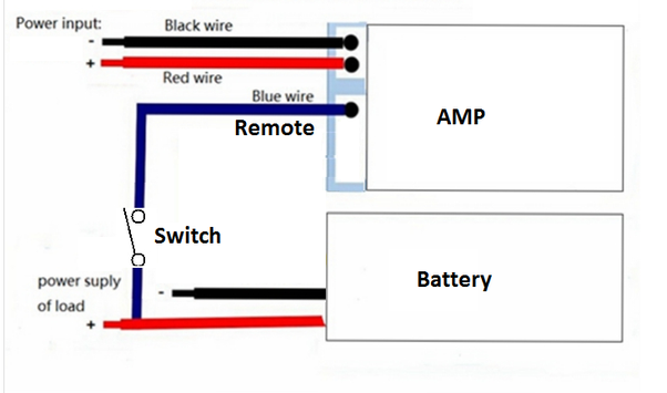 How to wire an amp without a remote wire quora all you have to do is shunt the remote conector on the amp with the 12v or get a switch in between to be able to turn on and off the amp keyboard keysfo Gallery