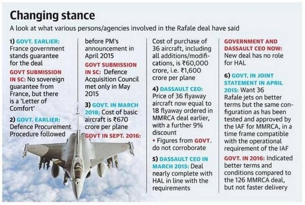 How many countries currently operate the Rafale? - Quora