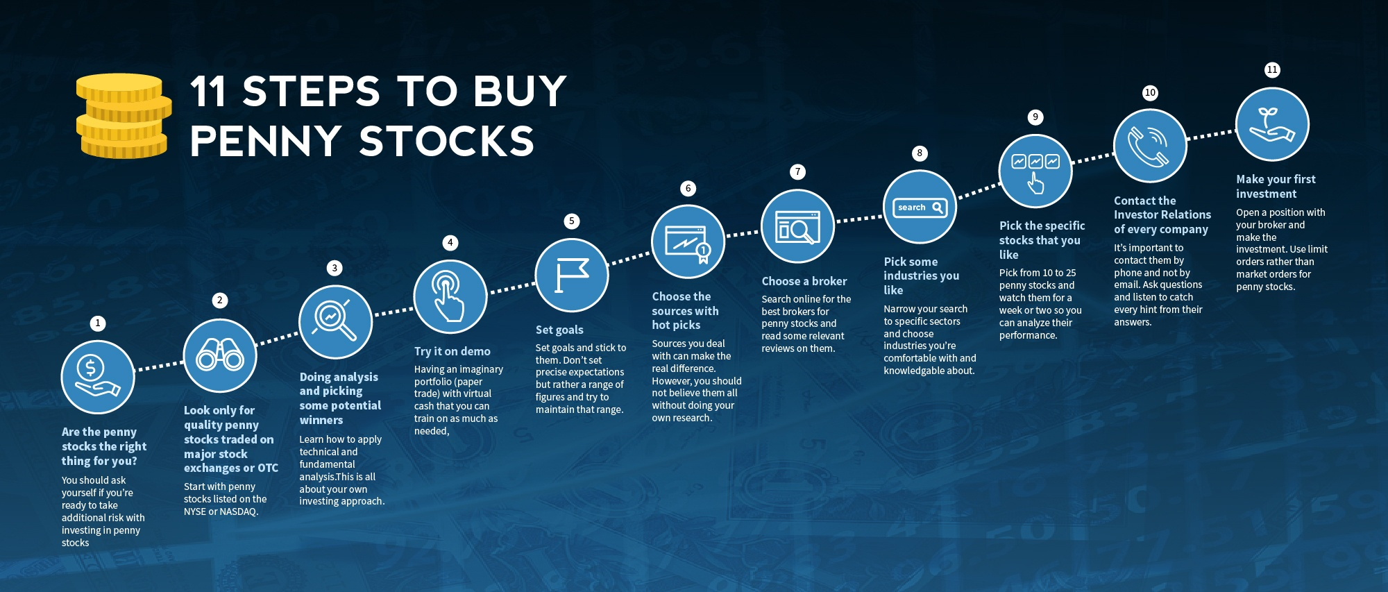 What is the difference between a penny stock and other