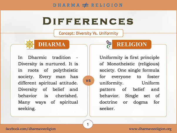 What is similarity between Hinduism and Sikhism? - Quora