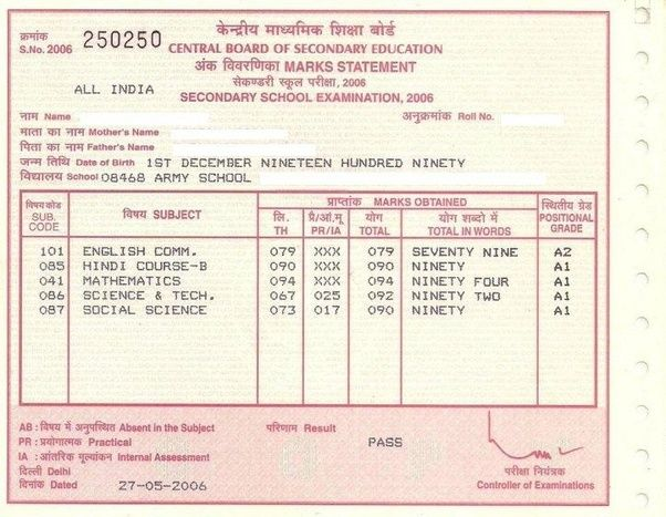 What does a class 12 marksheet look like? - Quora