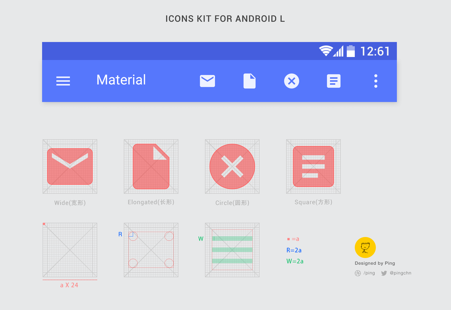 What are the best 'Google Material Design' kits for Sketch