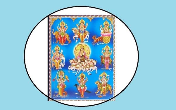 Sun Represents Vedic Astrology