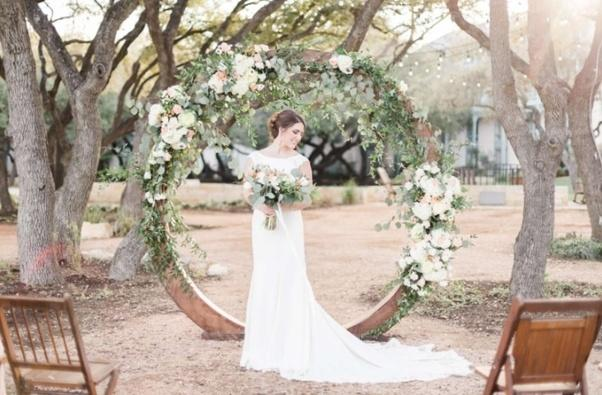What is the average costs of hiring an eventwedding planner in San