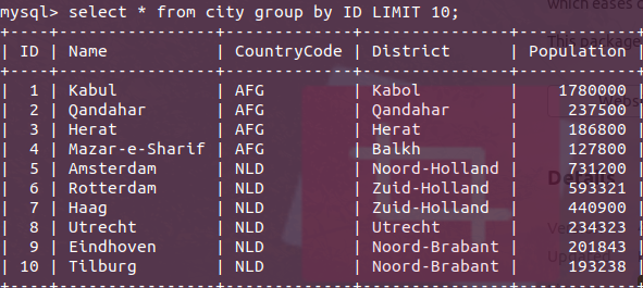 Data Table Select Group By