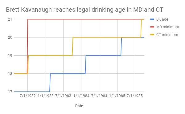 dating age laws in connecticut