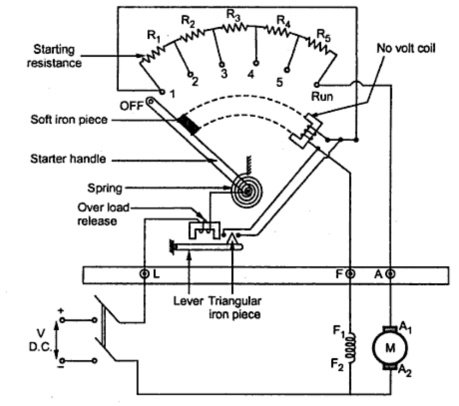 How to stop a DC motor after certain rotations even when the switch ...