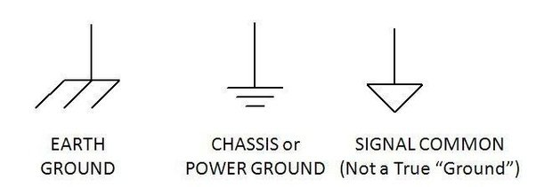 How does connection to ground completes electrical circuit in the ...