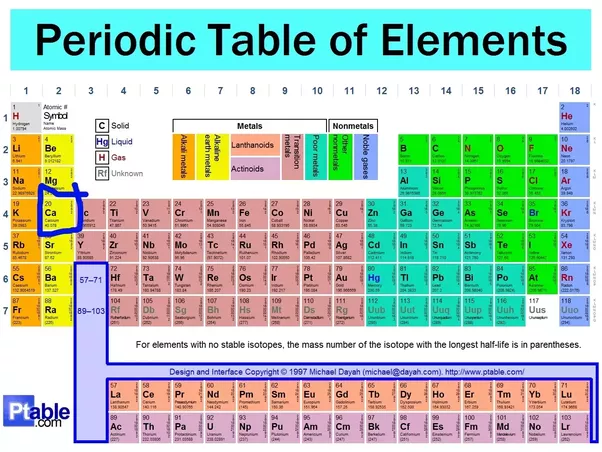 What is the atomic number of calcium quora calcium lies in group 2 and 4th period in modern periodic table urtaz Gallery