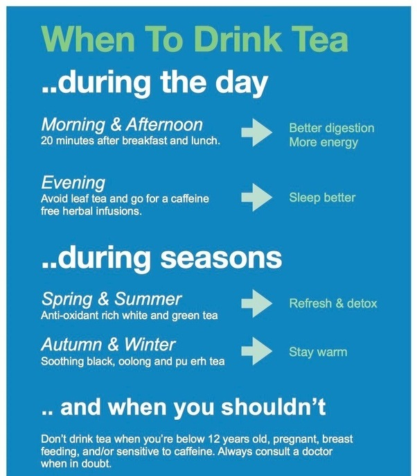 Should You Drink Oolong Tea Before Or After Meals