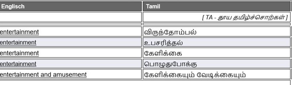 What is the Tamil word for entertainment? - Quora