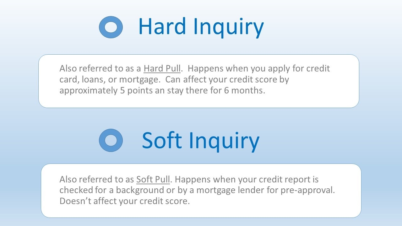 How Long Does It Take To Remove Inquiries From A Credit Report Quora