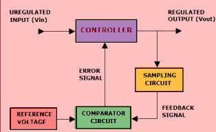 How does a voltage regulator work Quora