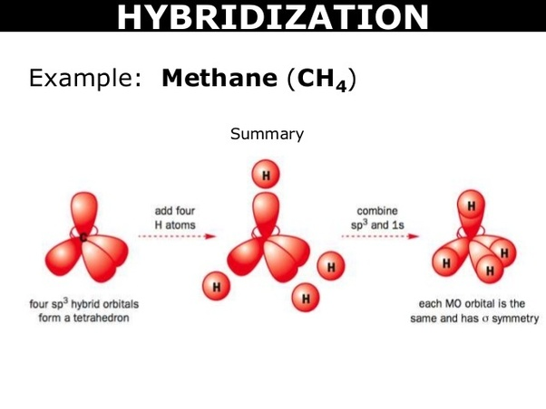 Why Are The Four Covalent Bonds In Methane Equivalent Explain Quora