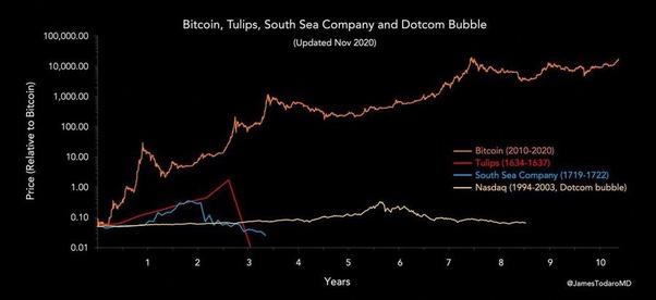 Konvertuoti Bitcoins (BTC) ir Filipinų pesas (PHP) : Valiuta valiutų keitimo kurso skaičiuoklė