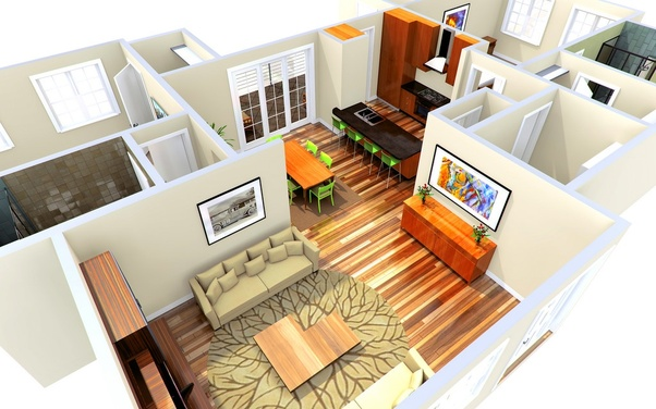 What Are The Best Colleges In Interior Designing In India Quora