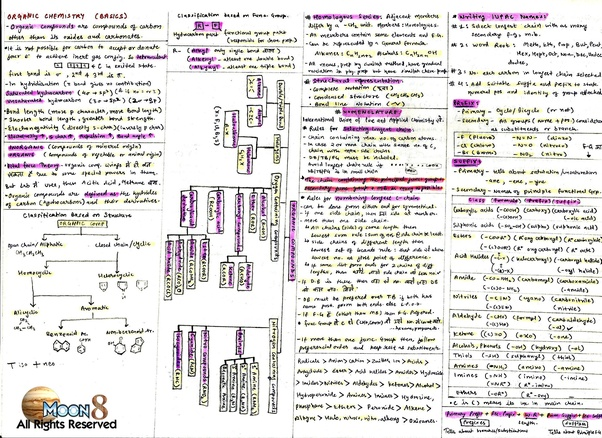 IIT JEE 2020 Study Plan + Preparation Strategy + Online ...