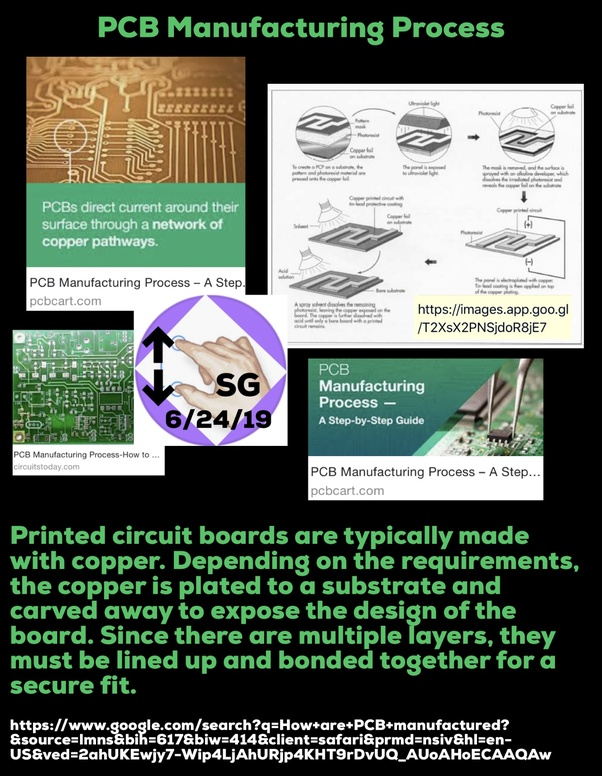 How are PCB manufactured? - Quora