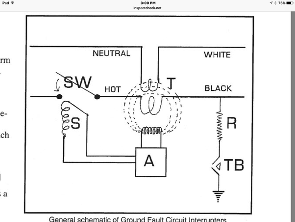 what is the wiring schematic of a gfci? quora kitchen wiring plan the current flow through the primary and secondary windings of t the top of the diagram will either be 0, if there is no