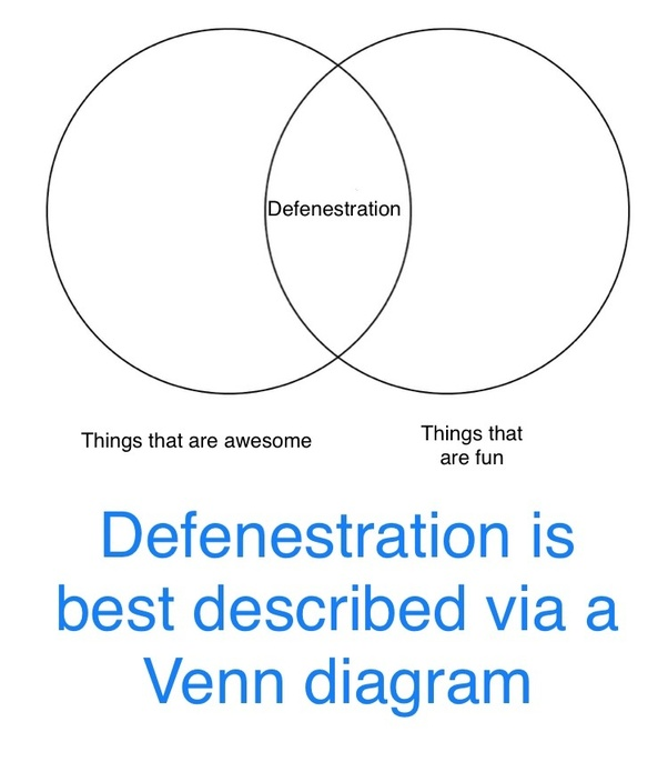 Can You Draw A Venn Diagram About How You Feel About