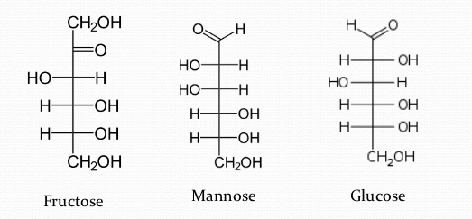 Why are glucose and fructose in the same osazone? - Quora  Why are glucose...