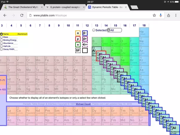 How Many Isotopes Does Aluminum Have Quora