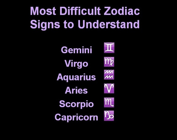 Which is the most difficult Zodiac sign to understand? - Quora