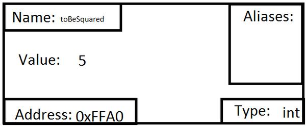 tm1rptrow parameters how to call name instead of alias