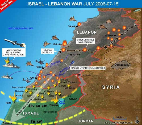 Who won the 2006 Israel-Hezbollah War? - Quora