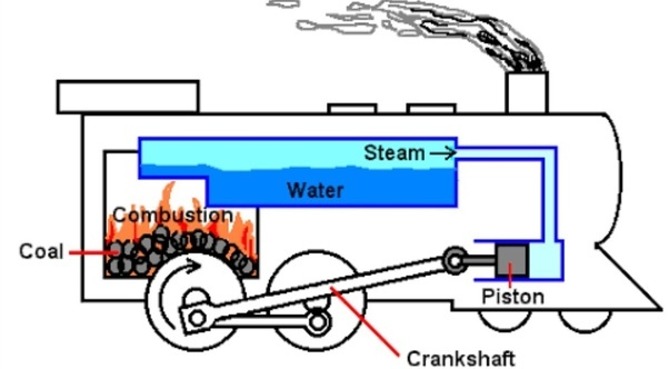 difference between steam engine and steam turbine pdf