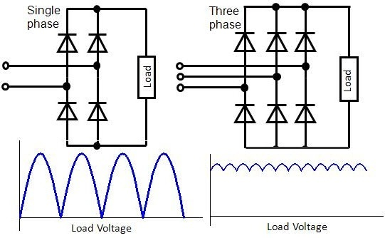 How Does Bridge Rectifier Work Quora