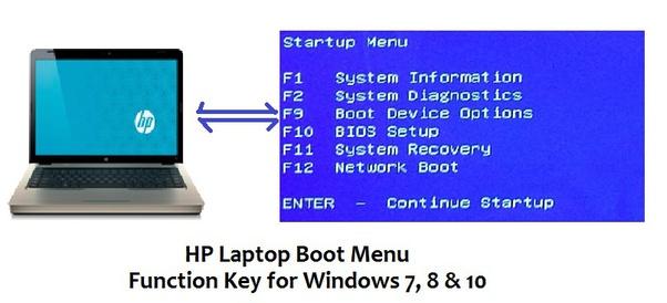23+ Hp Boot Key Windows 10 PNG