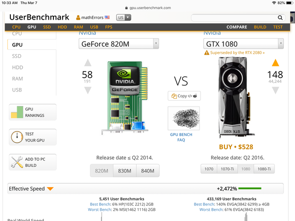Does the GeForce 910M support 4k? - Quora