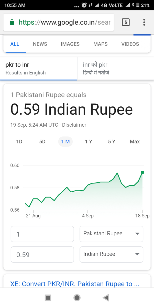 Why Is Pakistan Pkr Currency Is Higher Than Indian Currency Inr