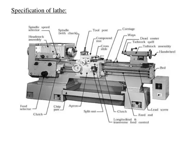 what are the parts of a lathe machine quora rh quora com