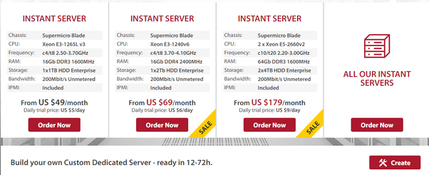 Cheap dedicated server list r