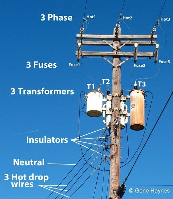 Why is a three-phase three wire transmission used in all over the ...