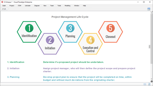 how to become agile project manager