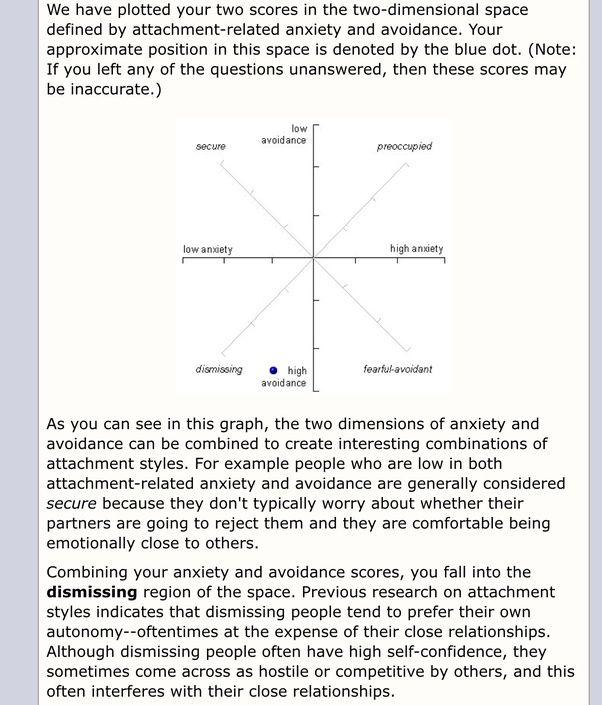 Dismissing avoidant attachment