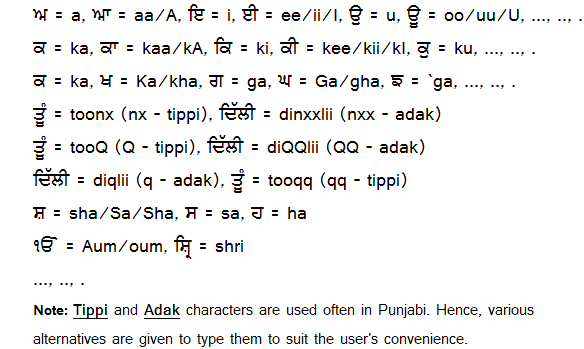 Is there any tool available for typing in Punjabi? - Quora
