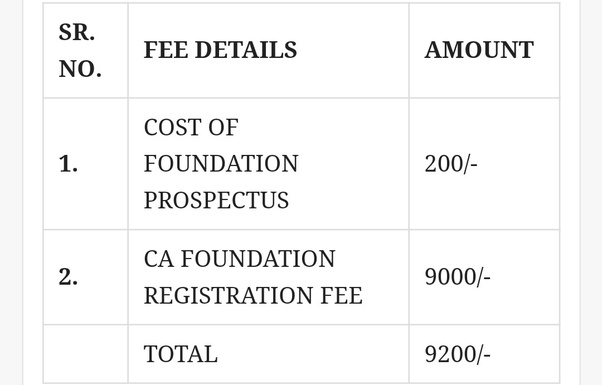Pay Registration Online Ca >> What Is The Fees Of Ca Cpt Registration Quora