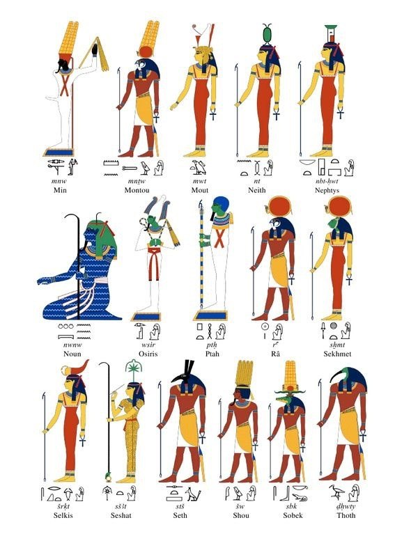Who were the main gods of ancient egyptians quora there were over 2000 known names of gods in ancient egypt these are some of the most commonly referrenced gods publicscrutiny Image collections